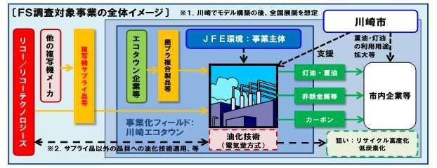 20150915川崎ニュース.jpg